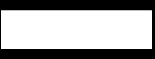 Lynd Company Logo