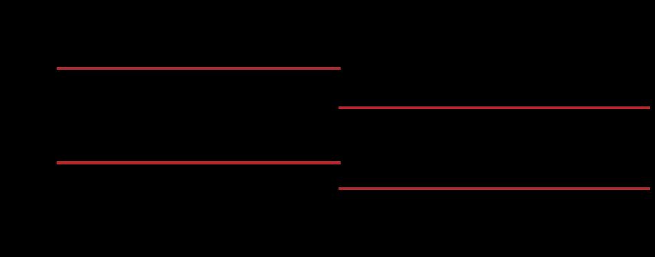 Quarry Station Logo