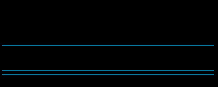 Brant Rock Logo